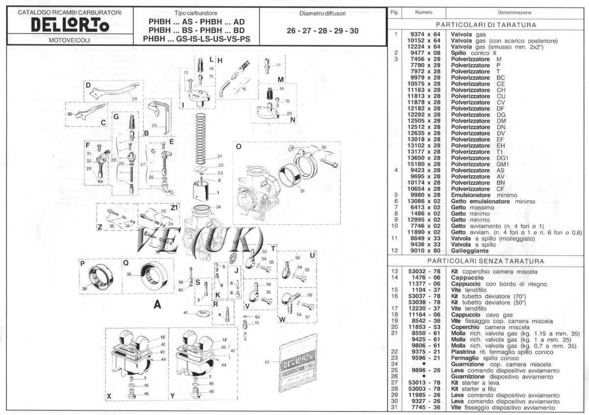 dellorto phf manual daily instruction manual guides u2022 rh testingwordpress co Haynes Repair Manual 1991 Honda Civic Vehicle Repair Manuals