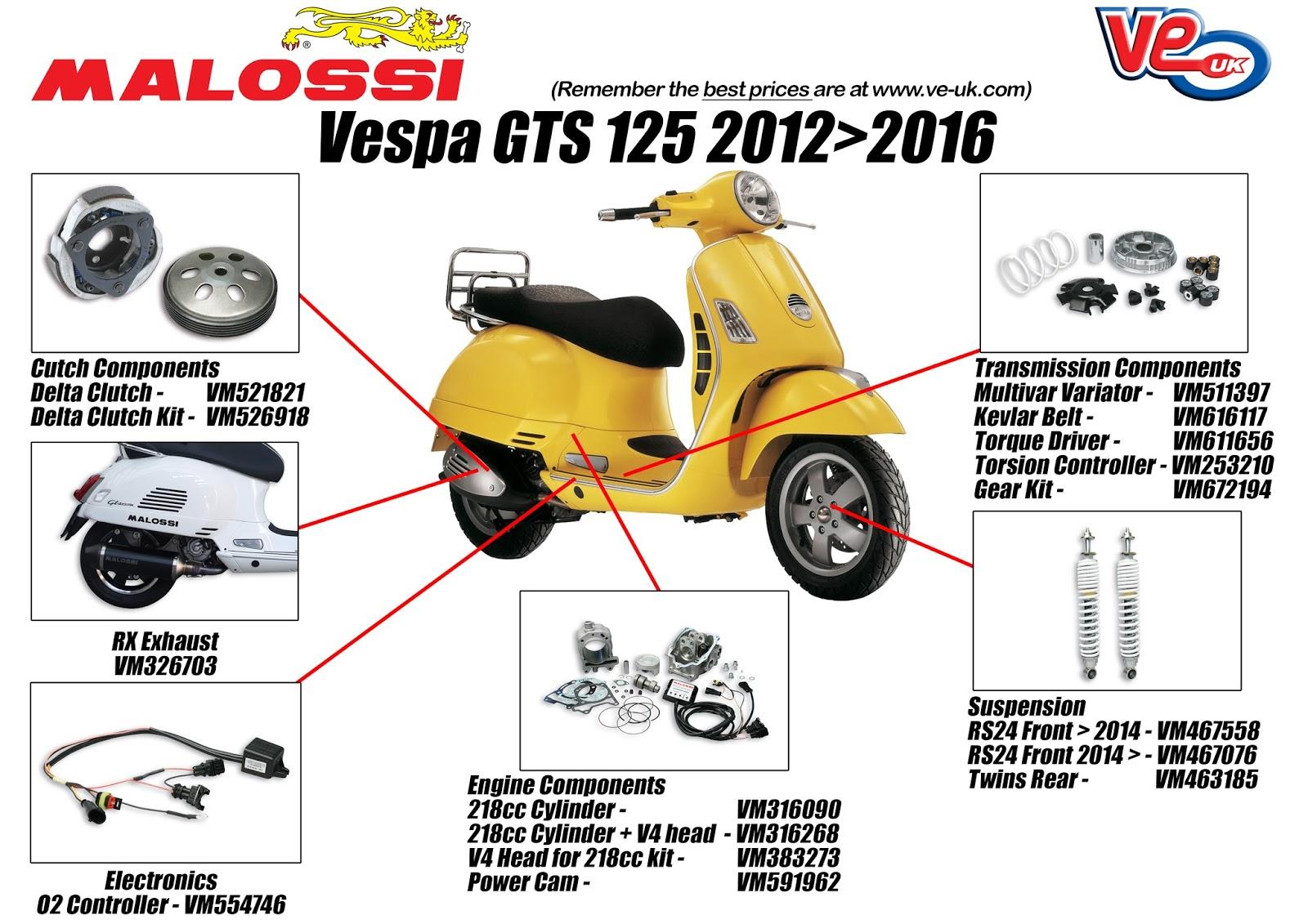 Vespa Gts 125 Tuning By Malossi Ve Vespa Lambretta Piaggio